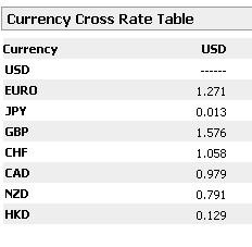 Http forex tradingcharts com