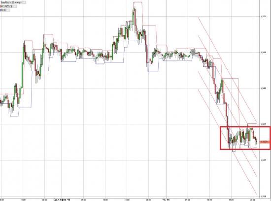Евро/Бакс