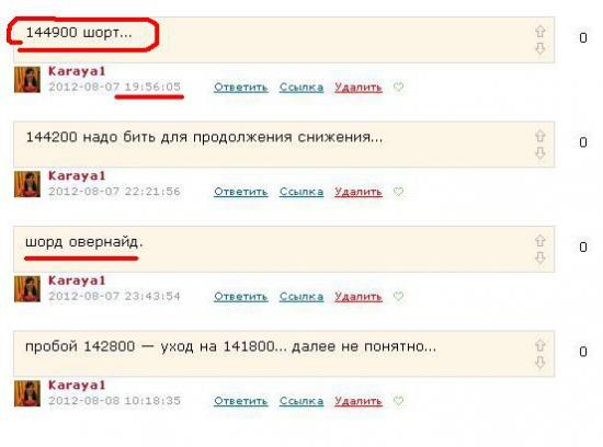 ABN Capital (ЛОНГ ЛОНГ ЛОНГ)... Выходи..))))