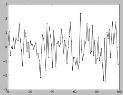Статистические модели трендов. Смещение среднего. (Дополненное)