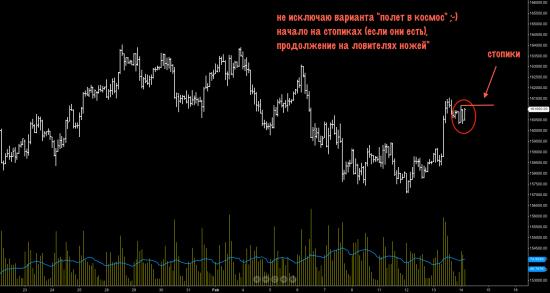 РИ (читай газпром)
