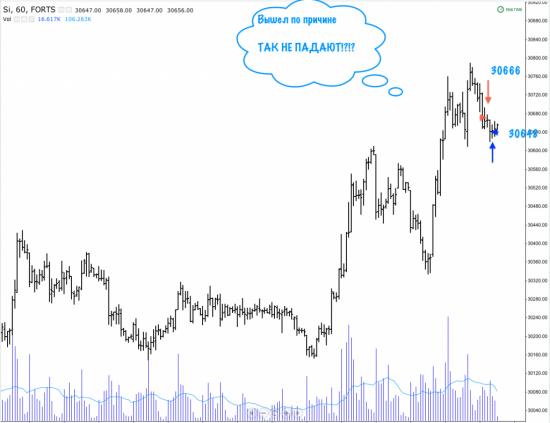 АЛИЛУЯ!!! рубль-доллар