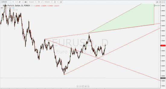 Шорт евро!!! Волна Вульфа ;-)