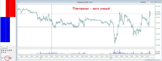 газпром - повторенье мать ученья
