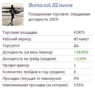 sMart-Lab.ru           Мы делаем деньги на бирже!