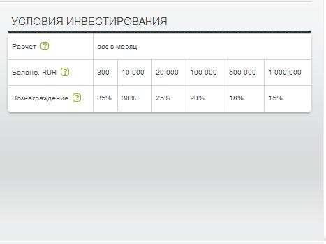Альпари обновили сервис ПАММ-счетов до версии 6.0