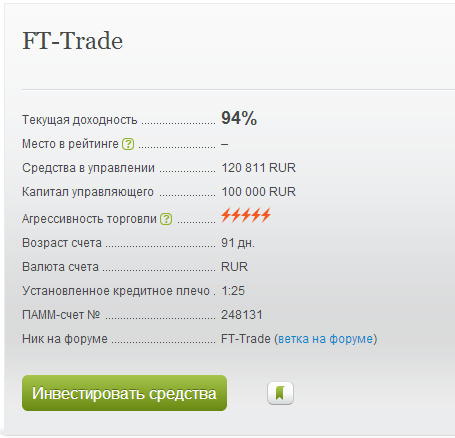 Увеличил капитал управляющего до 100 000р. на ПАММ-счете