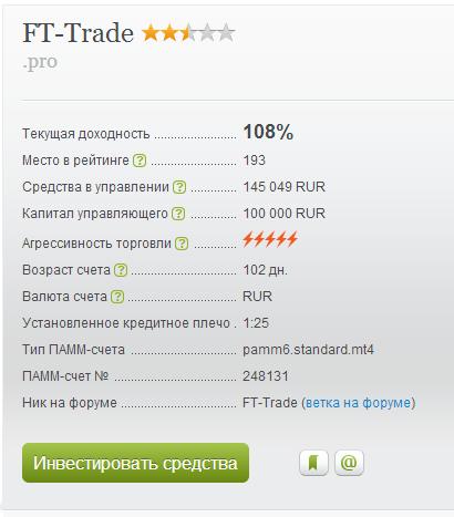 """Текущая доходность ПАММ счета """"FT-Trade"""""""