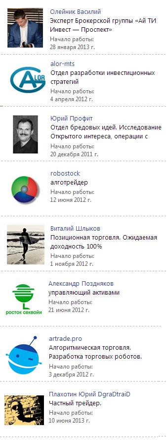 Ежегодный конкурс среди управляющих «Алгоритмус 2014»