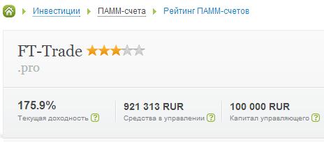 Почти 1 000 000 рублей...