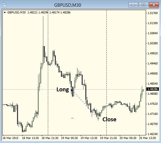 Сделки 6-9 на ПАММ-счетах FtTradePro_USD и FtTradePro_RUR