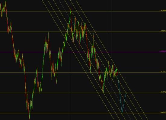 *** EUR_USD