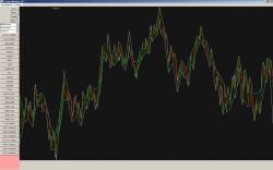 *** Определение шума-тренда-волатильности для цены-фрактала