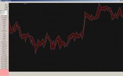 *** Определение шума-тренда-волатильности для цены-фрактала # 2 #