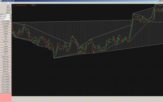 *** Определение шума-тренда-волатильности для цены-фрактала # 3 #