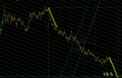 *** Рубль - супер подобие фракталов!!!! Прогноз на несколько месяцев!