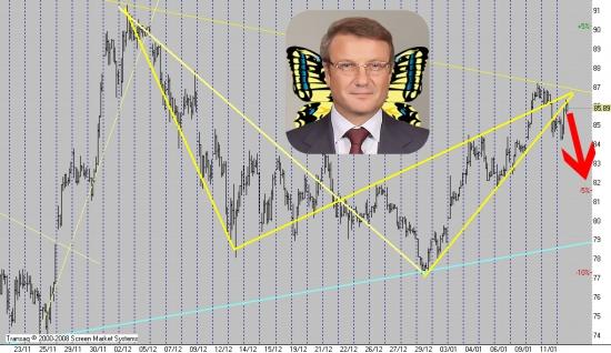 Герман Бабочка