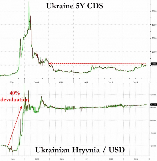 Риски российских банков в Украине раcтут