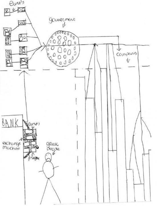 Мальчик придумал, как спасти грецию! (инфографика)