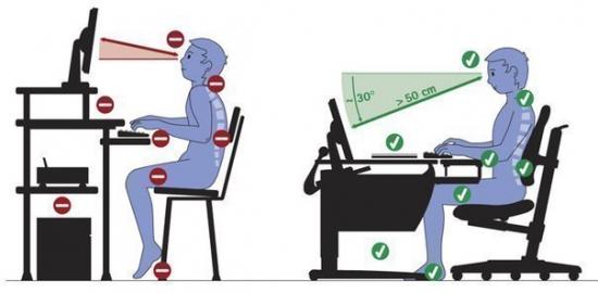 Как правильно работать за монитором
