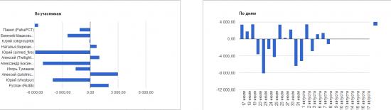 пятница, релакс,|->>> прогноз по рынку-итоги месяца.>>>>>