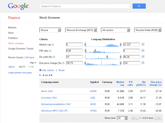 Stock Screener от Google.