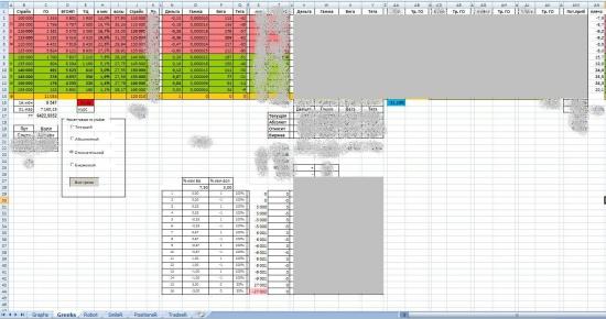 Опционная торговля на QUIK-Excel (VBA) - II