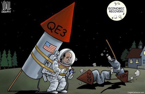 Рынки ждут запуска КУЕ от ФРС.... может напрасно?