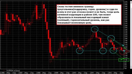 Газпром-Месяц