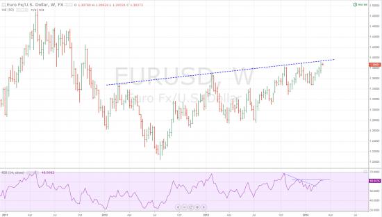 EUR/USD - Шорт