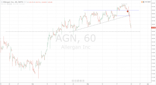 AGN - нисходящий сценарий реализовался