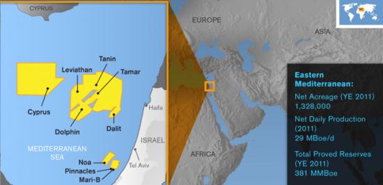 Израиль поддаст Газпрому газу