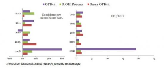 Энел ОГК-5 вселяет оптимизм