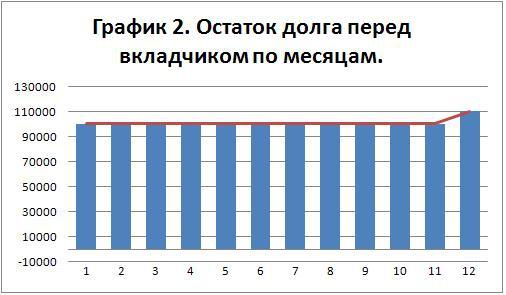 Форекс процентный арбитраж