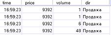 Чем могут помочь трейдеру и роботу тиковые данные таблицы сделок?