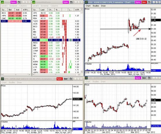 Спекуляции на NYSE (20)