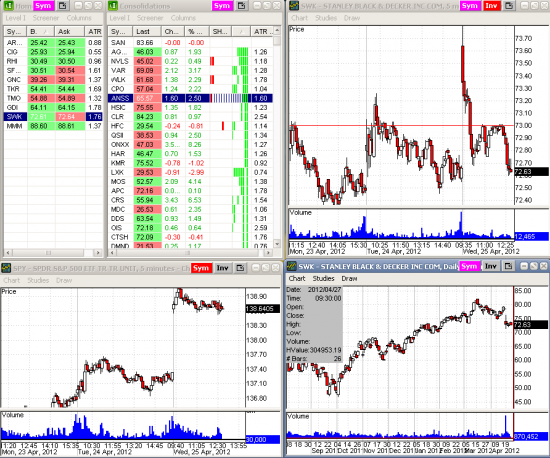 Торги на NYSE