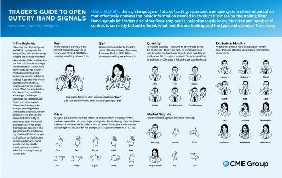 Система жестикуляции в биржевой яме
