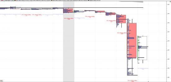 что происходило до падения ES: свечи в разрезе
