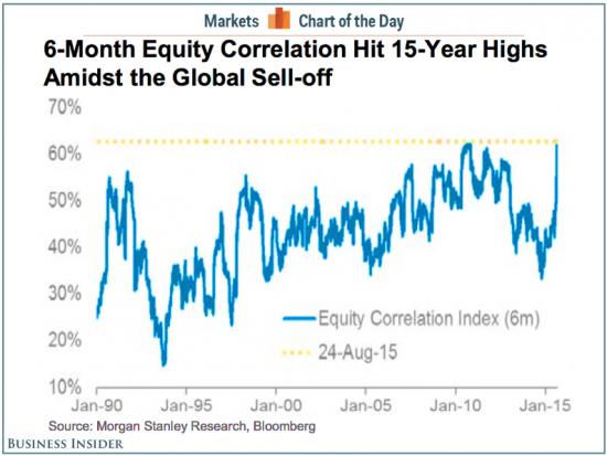 Над фондовым рынком США довлеют панические настроения