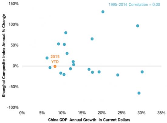 Ждать ли краха китайской экономики? Мнение экспертов