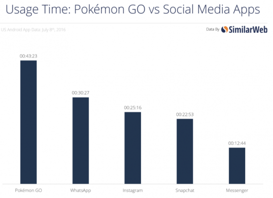 Покемономания подняла акции Nintendo на 70%