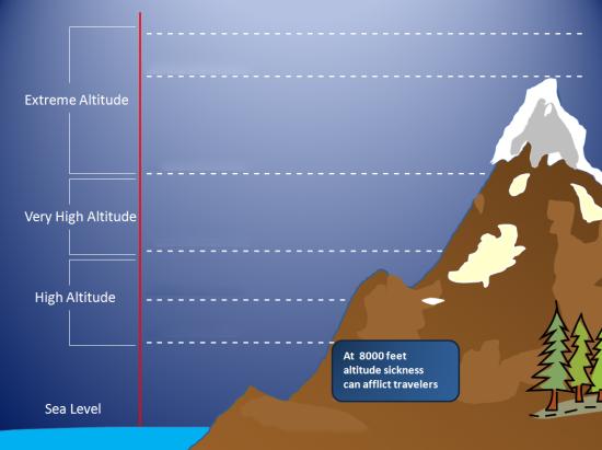 Абсолютный прирост за три квартала 22,8% - Портфель «Altitude»