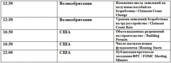 Качели (премаркет на 16.05.2012)