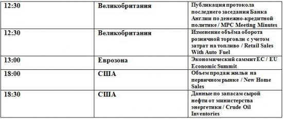 Много ли еще сил у косолапых? (премаркет на 23.05.2012)