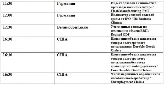 И все же боковик (премаркет на 24.05.2012)