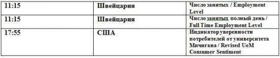 Внутренний день (премаркет на 25.05.2012)