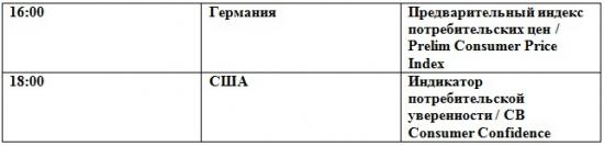 Очередная волна «боковика» (премаркет на 29.05.2012)