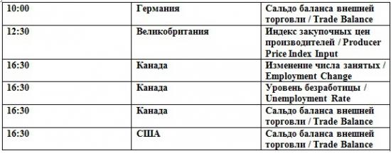 Погружаемся (премаркет на 08.06.2012)