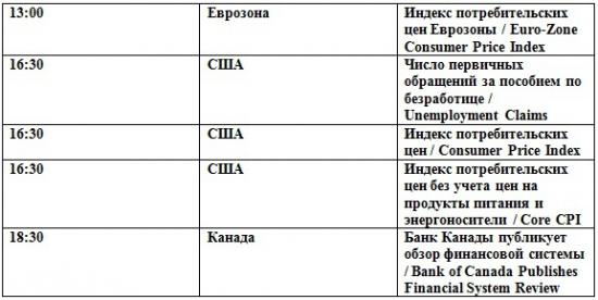 Экспирация близится (премаркет на 14.06.2012)